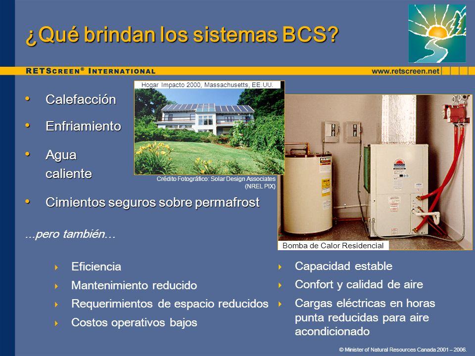 © Minister of Natural Resources Canada 2001 – 2006. Calefacción Calefacción Enfriamiento Enfriamiento Agua caliente Agua caliente Cimientos seguros so