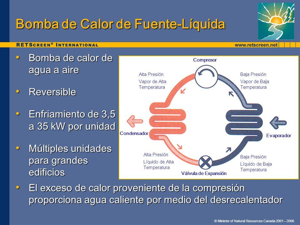 © Minister of Natural Resources Canada 2001 – 2006. Bomba de Calor de Fuente-Líquida Bomba de calor de agua a aire Bomba de calor de agua a aire Rever