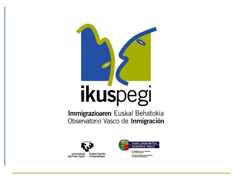 Barómetro Ikuspegi Percepciones y actitudes hacia la inmigración extranjera.