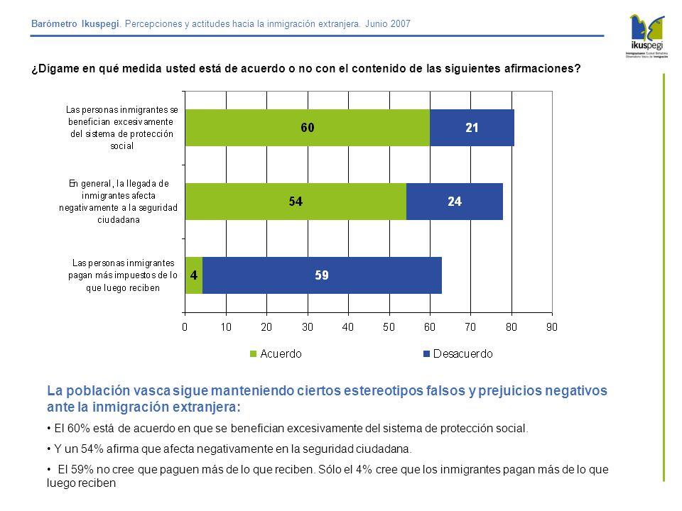 Barómetro Ikuspegi. Percepciones y actitudes hacia la inmigración extranjera. Junio 2007 ¿Dígame en qué medida usted está de acuerdo o no con el conte