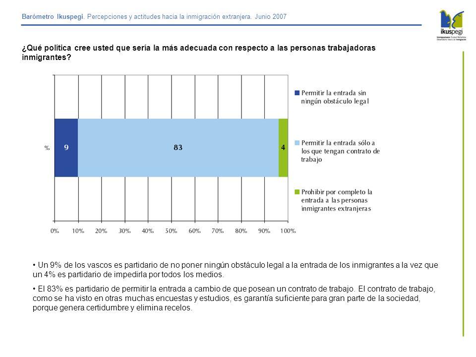 Barómetro Ikuspegi. Percepciones y actitudes hacia la inmigración extranjera. Junio 2007 ¿Qué política cree usted que sería la más adecuada con respec