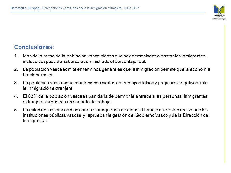 Barómetro Ikuspegi. Percepciones y actitudes hacia la inmigración extranjera. Junio 2007 Conclusiones: Más de la mitad de la población vasca piensa qu