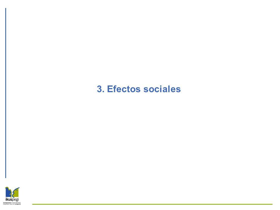 3. Efectos sociales