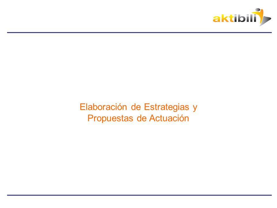 Elaboración de Estrategias y propuestas de actuación Metodología Elaboración mediante consenso de grupos de trabajo las propuestas de intervención prioritarias para el incremento de la actividad física y la reducción del sedentarismo para cada grupo poblacional establecido.