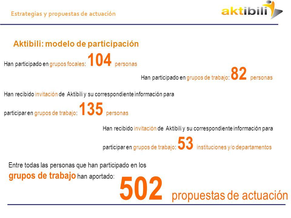 Estrategias y propuestas de actuación Tras el proceso de revisión y síntesis: 11 ámbitos de actuación 13 estrategias 96 propuestas de actuación