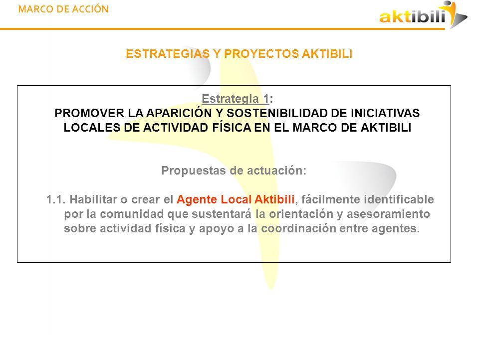 MARCO DE ACCIÓN ESTRATEGIAS Y PROYECTOS AKTIBILI 4.3.