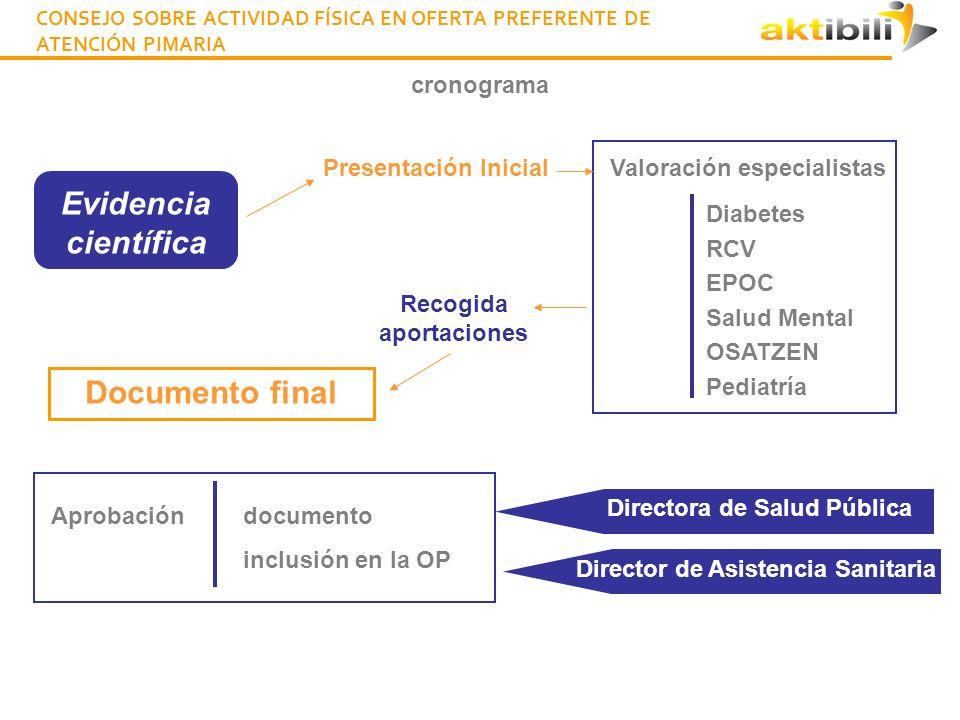 documentación de apoyo Guía para el consejo sobre AF en AP CONSEJO SOBRE ACTIVIDAD FÍSICA EN OFERTA PREFERENTE DE ATENCIÓN PIMARIA