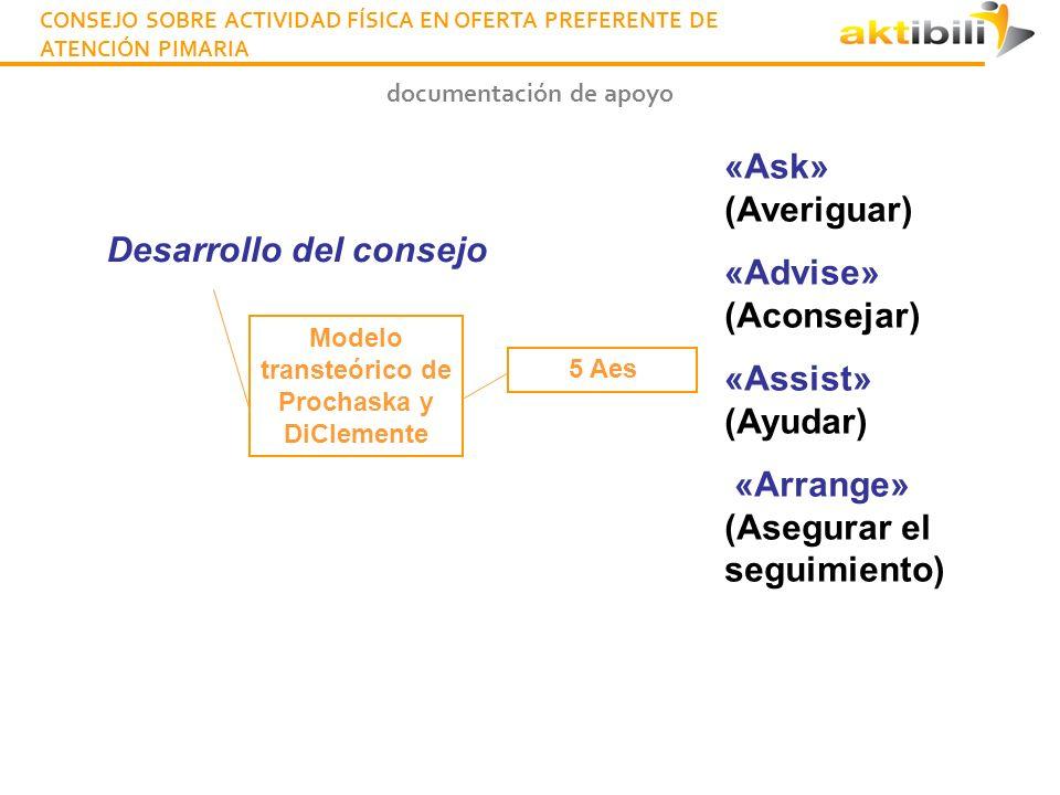 CONSEJO SOBRE ACTIVIDAD FÍSICA EN OFERTA PREFERENTE DE ATENCIÓN PIMARIA AVERIGUAR (ASSESS)