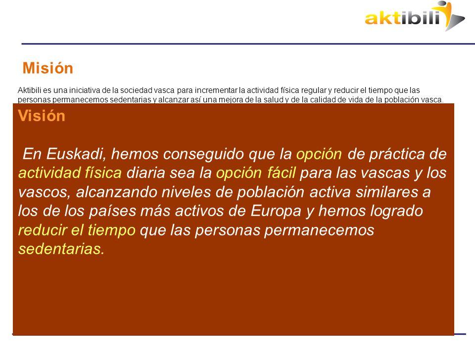 Misión Aktibili es una iniciativa de la sociedad vasca para incrementar la actividad física regular y reducir el tiempo que las personas permanecemos sedentarias y alcanzar así una mejora de la salud y de la calidad de vida de la población vasca.