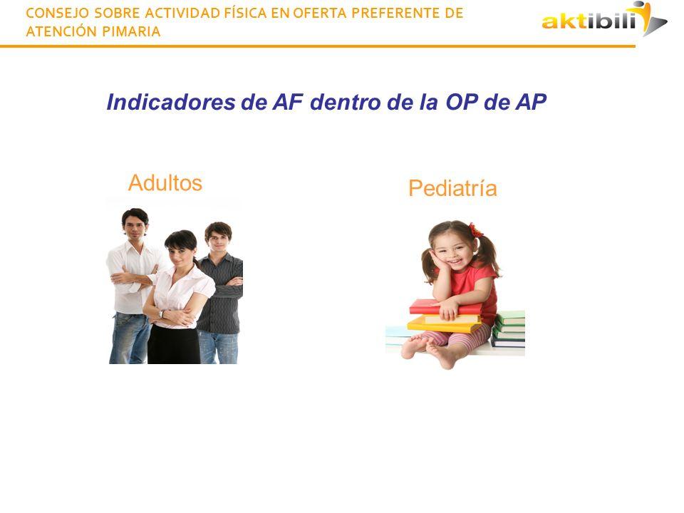 Indicadores de AF dentro de la OP de AP CONSEJO SOBRE ACTIVIDAD FÍSICA EN OFERTA PREFERENTE DE ATENCIÓN PIMARIA Adultos Pediatría