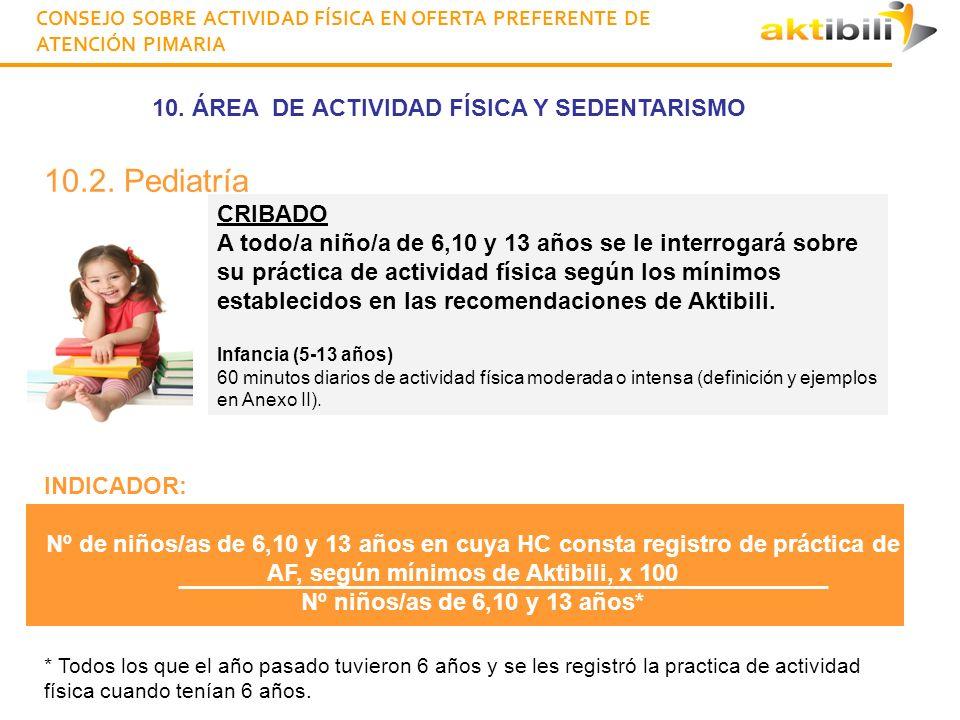 10. ÁREA DE ACTIVIDAD FÍSICA Y SEDENTARISMO CONSEJO SOBRE ACTIVIDAD FÍSICA EN OFERTA PREFERENTE DE ATENCIÓN PIMARIA CRIBADO A todo/a niño/a de 6,10 y