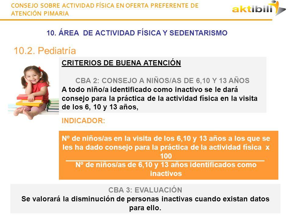 10. ÁREA DE ACTIVIDAD FÍSICA Y SEDENTARISMO CONSEJO SOBRE ACTIVIDAD FÍSICA EN OFERTA PREFERENTE DE ATENCIÓN PIMARIA CRITERIOS DE BUENA ATENCIÓN CBA 2: