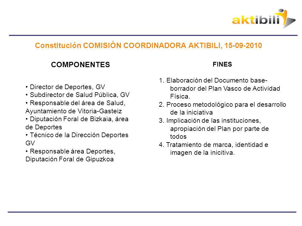 PRIMER BORRADOR DEL PLAN VASCO DE ACTIVIDAD FÍSICA (PVAF)