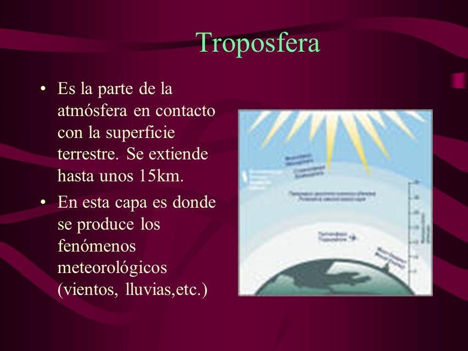 Troposfera Es la parte de la atmósfera en contacto con la superficie terrestre.