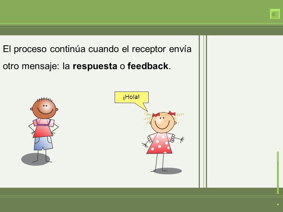 El proceso continúa cuando el receptor envía otro mensaje: la respuesta o feedback. ¡Hola!