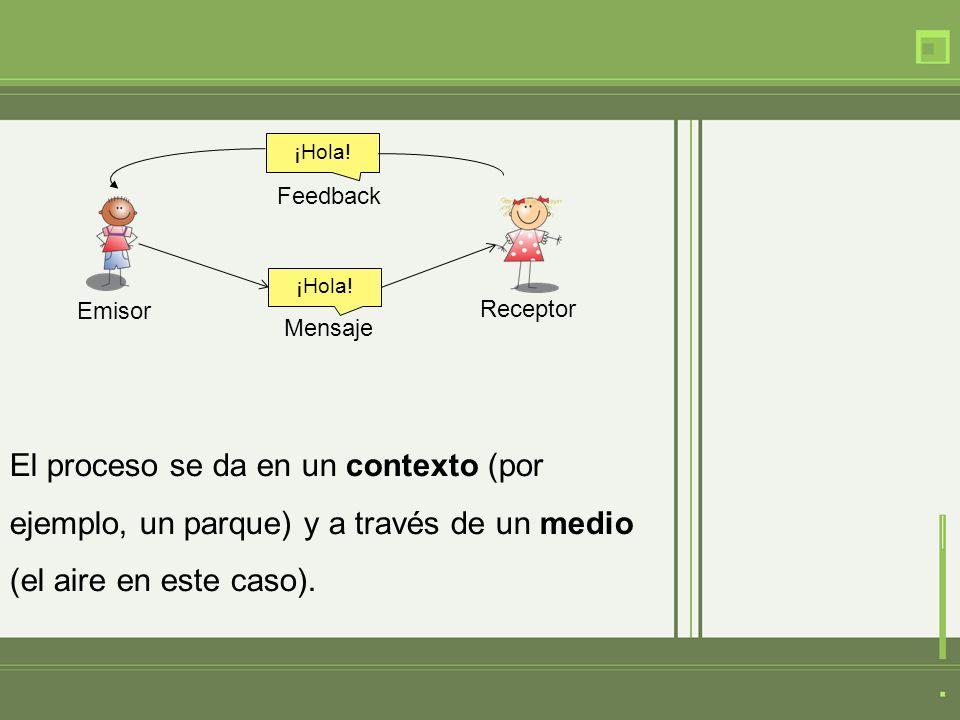 Emisor Receptor ¡Hola! Mensaje El proceso se da en un contexto (por ejemplo, un parque) y a través de un medio (el aire en este caso). ¡Hola! Feedback