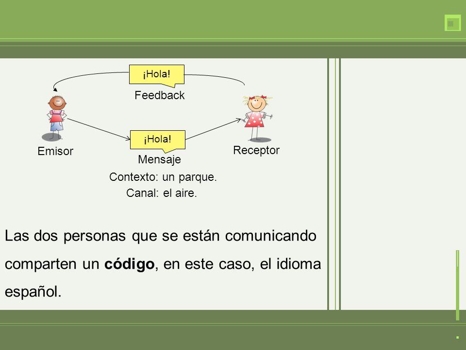 Emisor Receptor ¡Hola! Mensaje Las dos personas que se están comunicando comparten un código, en este caso, el idioma español. ¡Hola! Feedback Context