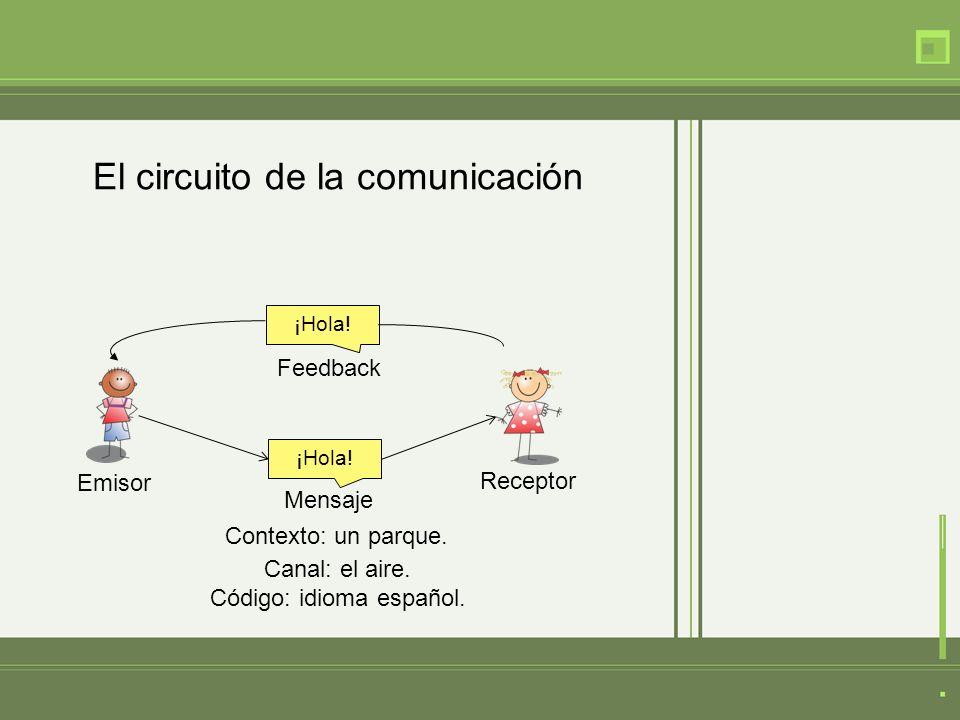 Emisor Receptor ¡Hola! Mensaje ¡Hola! Feedback Contexto: un parque. Canal: el aire. Código: idioma español. El circuito de la comunicación