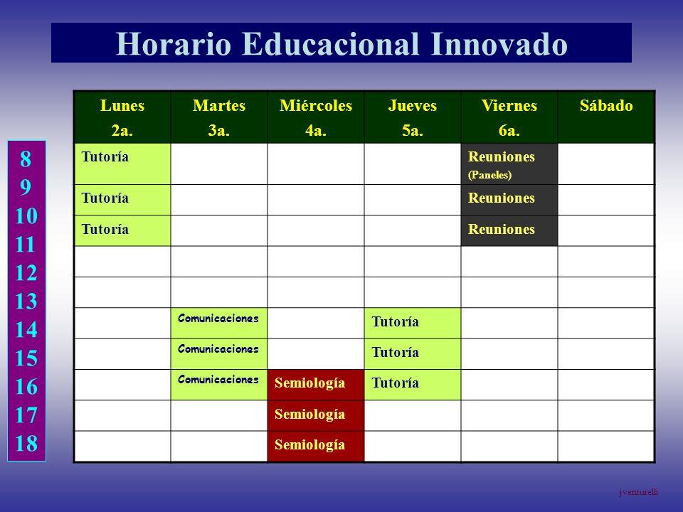 Horario Educacional Innovado Lunes 2a. Martes 3a. Miércoles 4a. Jueves 5a. Viernes 6a. Sábado TutoríaReuniones (Paneles) TutoríaReuniones TutoríaReuni
