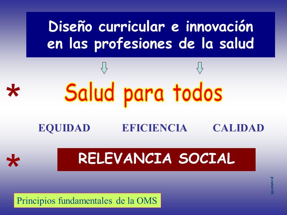 Diseño curricular e innovación en las profesiones de la salud EQUIDADEFICIENCIACALIDAD * * RELEVANCIA SOCIAL jventurelli Principios fundamentales de l