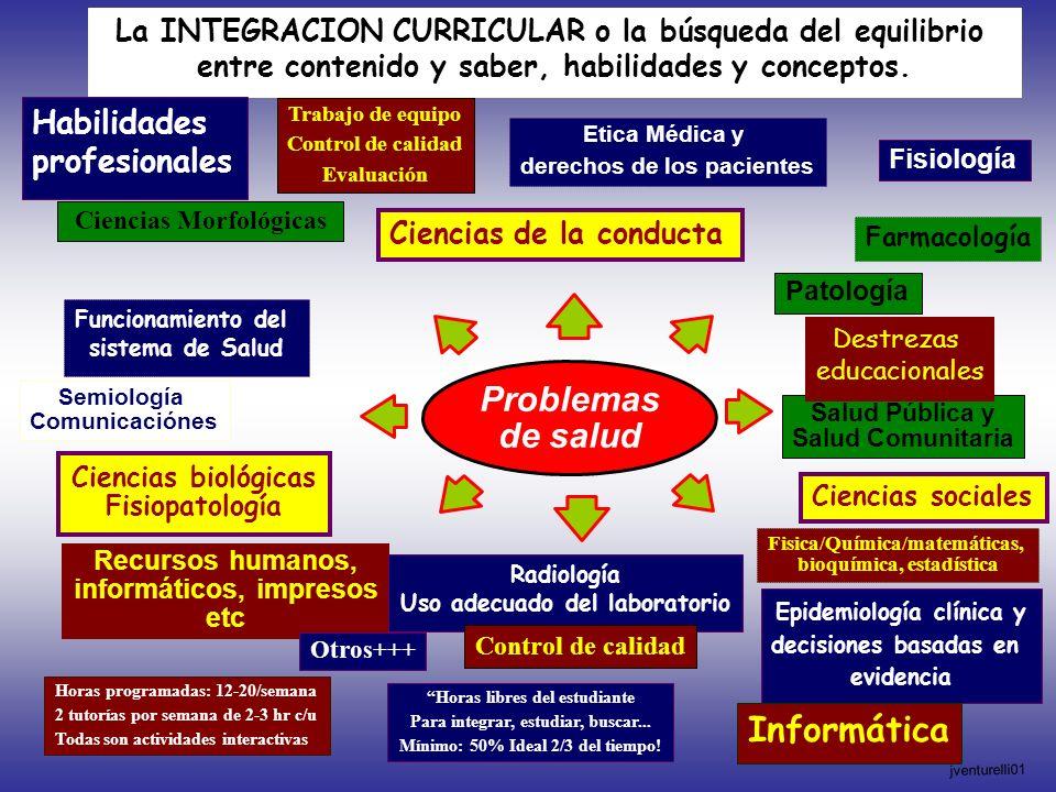 La INTEGRACION CURRICULAR o la búsqueda del equilibrio entre contenido y saber, habilidades y conceptos. Problemas de salud Etica Médica y derechos de