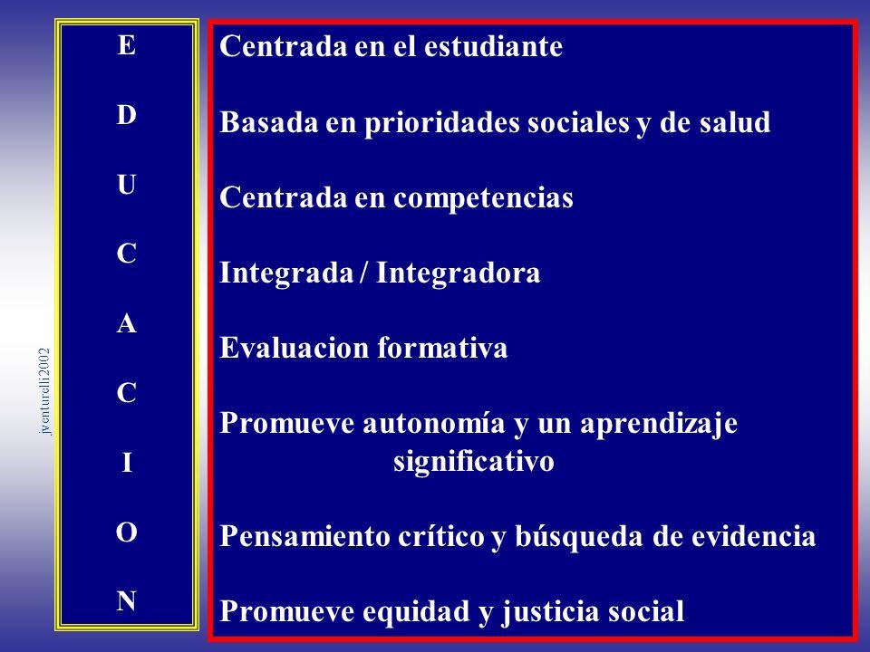 Centrada en el estudiante Basada en prioridades sociales y de salud Centrada en competencias Integrada / Integradora Evaluacion formativa Promueve aut