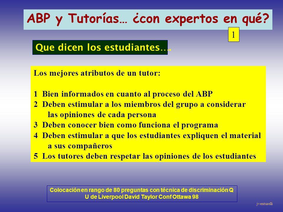 ABP y Tutorías… ¿con expertos en qué? Los mejores atributos de un tutor: 1 Bien informados en cuanto al proceso del ABP 2 Deben estimular a los miembr