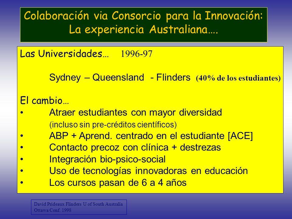 Colaboración via Consorcio para la Innovación: La experiencia Australiana…. Las Universidades… 1996-97 Sydney – Queensland - Flinders (40% de los estu