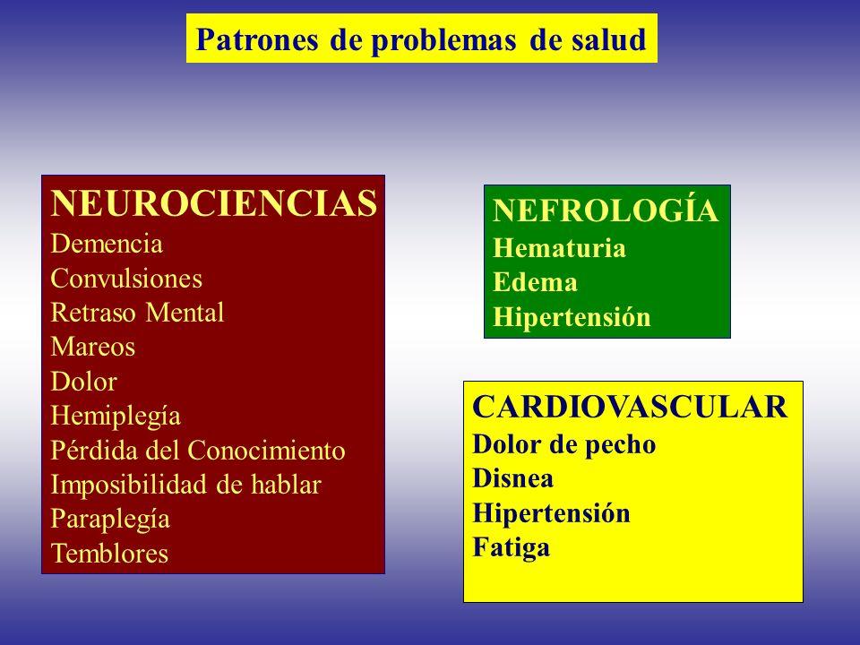 Patrones de problemas de salud NEUROCIENCIAS Demencia Convulsiones Retraso Mental Mareos Dolor Hemiplegía Pérdida del Conocimiento Imposibilidad de ha