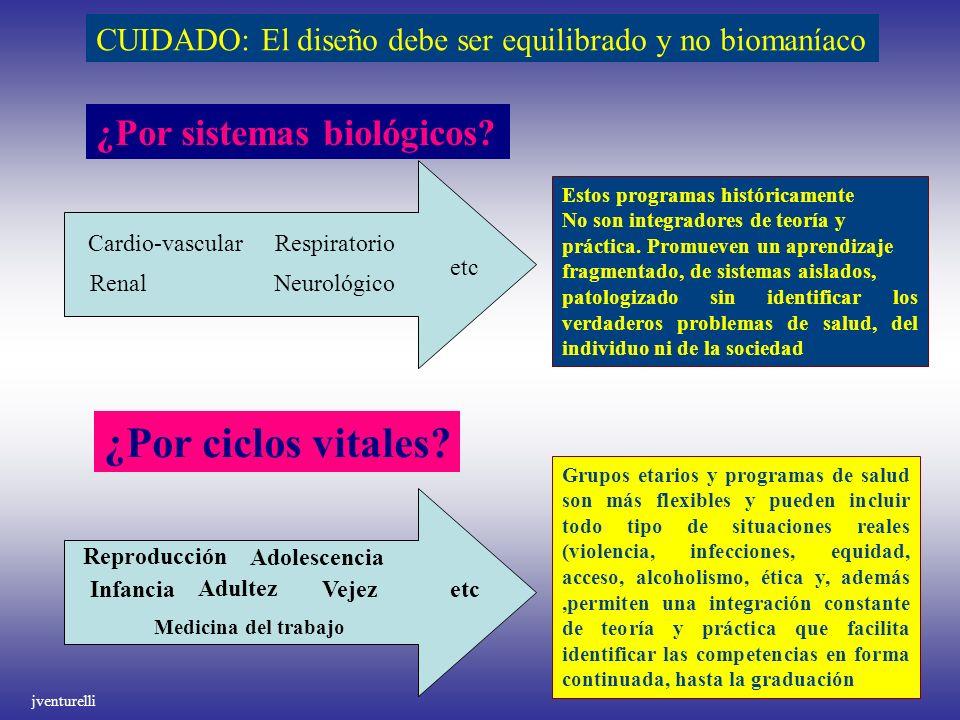 CUIDADO: El diseño debe ser equilibrado y no biomaníaco ¿Por sistemas biológicos? Cardio-vascularRespiratorio RenalNeurológico etc Estos programas his