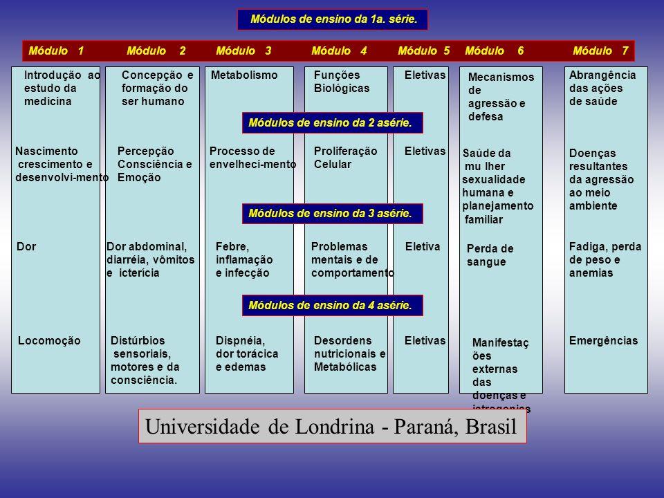 Módulo 1 Módulo 2 Módulo 3 Módulo 4 Módulo 5 Módulo 6 Módulo 7 Módulos de ensino da 1a. série. Introdução ao estudo da medicina Concepção e formação d