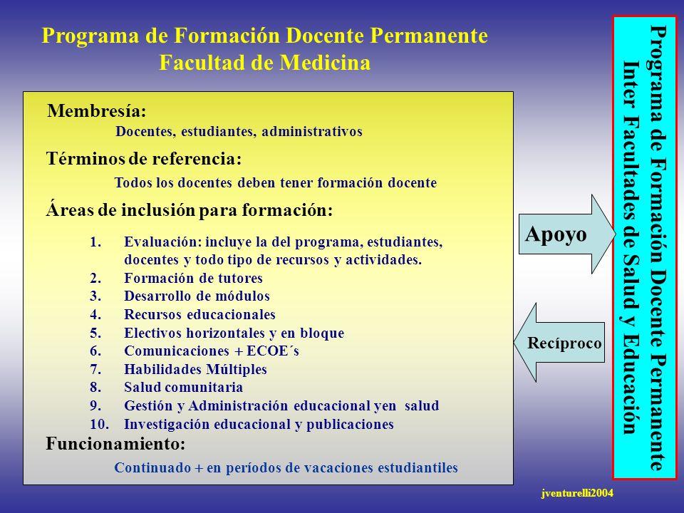 Programa de Formación Docente Permanente Facultad de Medicina Programa de Formación Docente Permanente Inter Facultades de Salud y Educación Membresía