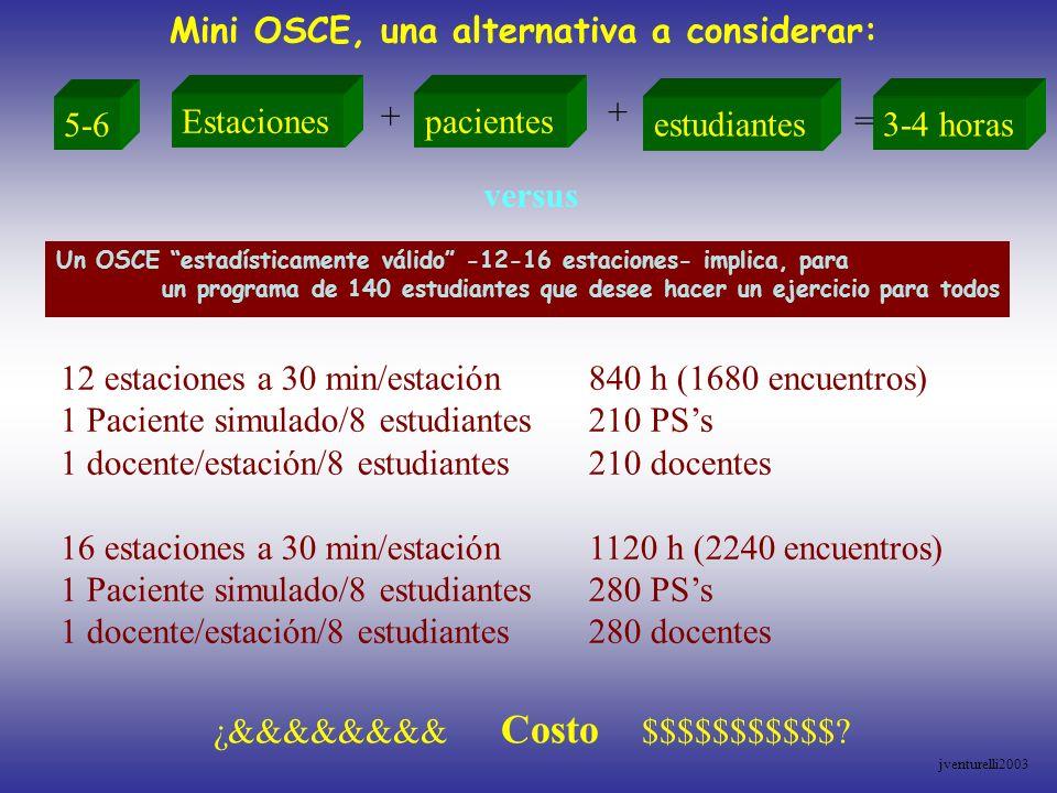 Mini OSCE, una alternativa a considerar: Un OSCE estadísticamente válido -12-16 estaciones- implica, para un programa de 140 estudiantes que desee hac