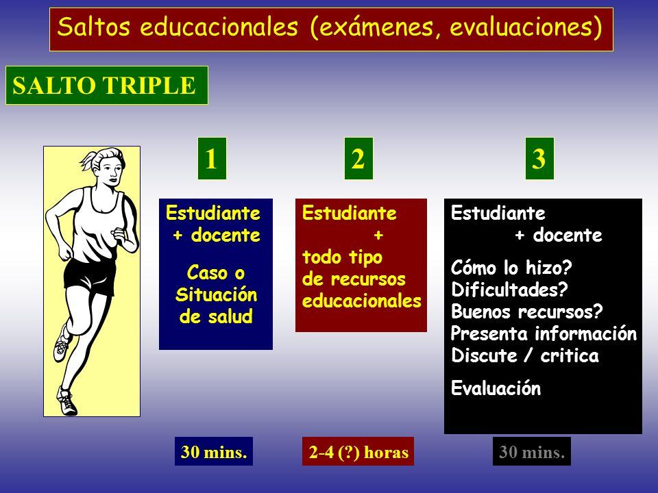 Saltos educacionales (exámenes, evaluaciones) SALTO TRIPLE 1 Estudiante + docente Caso o Situación de salud 2 Estudiante + todo tipo de recursos educa
