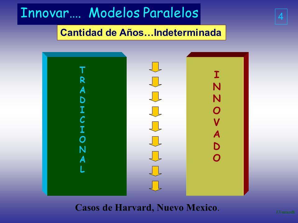 Innovar…. Modelos Paralelos Cantidad de Años…Indeterminada TRADICIONALTRADICIONAL INNOVADOINNOVADO J.Venturelli 4 Casos de Harvard, Nuevo Mexico.