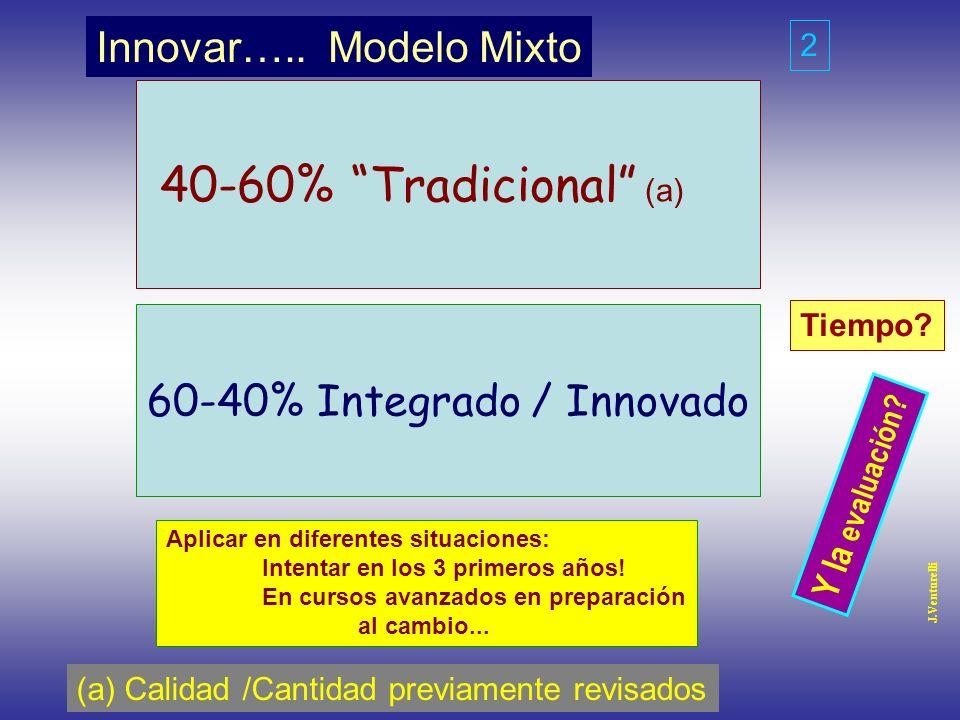 Innovar….. Modelo Mixto 40-60% Tradicional (a) 60-40% Integrado / Innovado (a) Calidad /Cantidad previamente revisados Aplicar en diferentes situacion