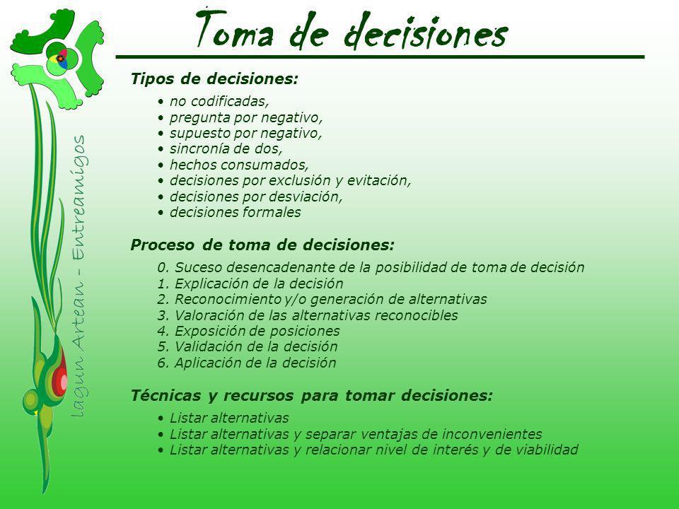 Toma de decisiones Tipos de decisiones: no codificadas, pregunta por negativo, supuesto por negativo, sincronía de dos, hechos consumados, decisiones