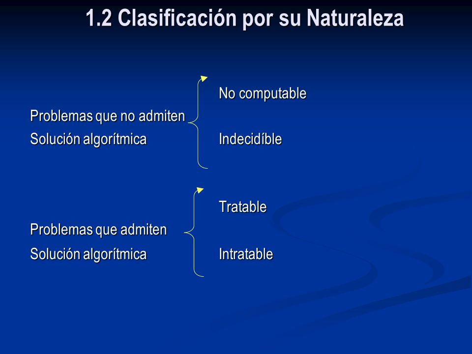 1.2 Clasificación por su Naturaleza Los problemas de naturaleza algorítmica que no admiten solución por algoritmo son llamados no - computables. Los p