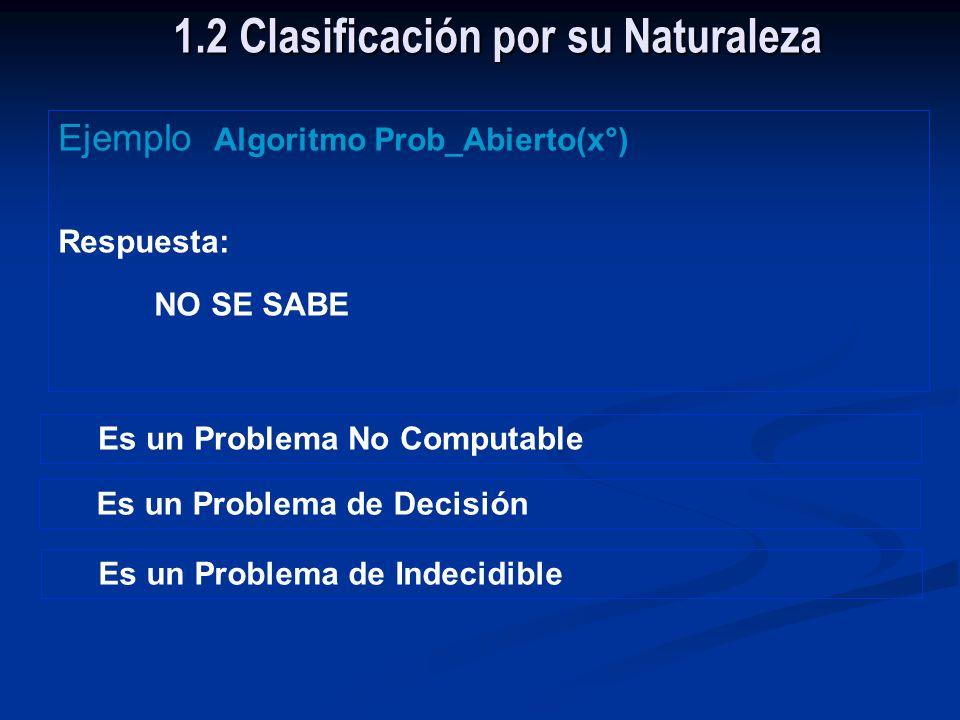 Ejemplo. Algoritmo Prob_Abierto(x°) Inicio Leer(x°) x := x° Mientras x 1 hacer Si (x MOD 2) = 0 Entoncesx := x/2 Sino x := 3x + 1; Fin Problema: Deter