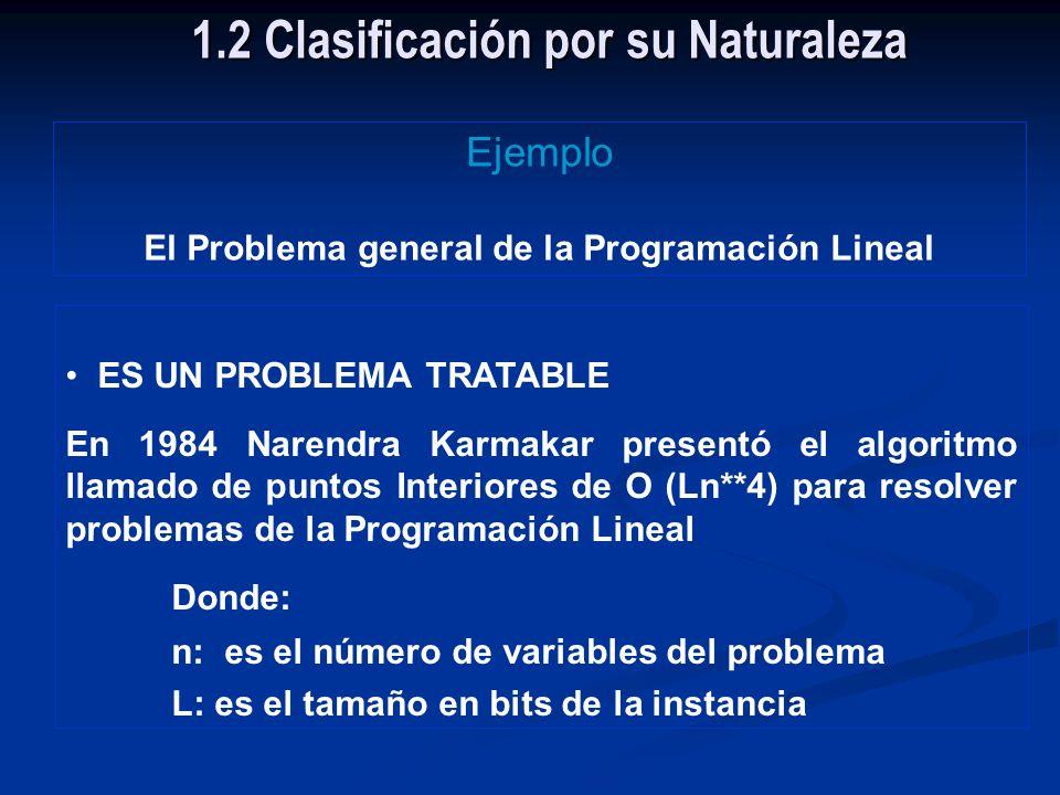 Ejemplo Algoritmo Prob_Abierto(x°) Respuesta: NO SE SABE 1.2 Clasificación por su Naturaleza Es un Problema No Computable Es un Problema de Decisión E