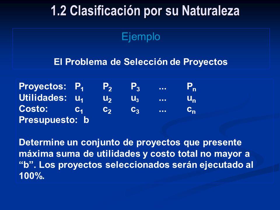 Ejemplo El Problema de Selección de Proyectos Considere un conjunto de proyectos, con utilidades esperadas y costos conocidos. Considere también un pr