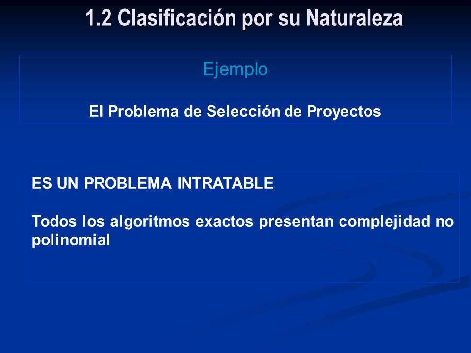 Ejemplo El Problema de Selección de Proyectos Proyectos: P 1 P 2 P 3...P n Utilidades:u 1 u 2 u 3...u n Costo:c 1 c 2 c 3...c n Presupuesto: b Determi