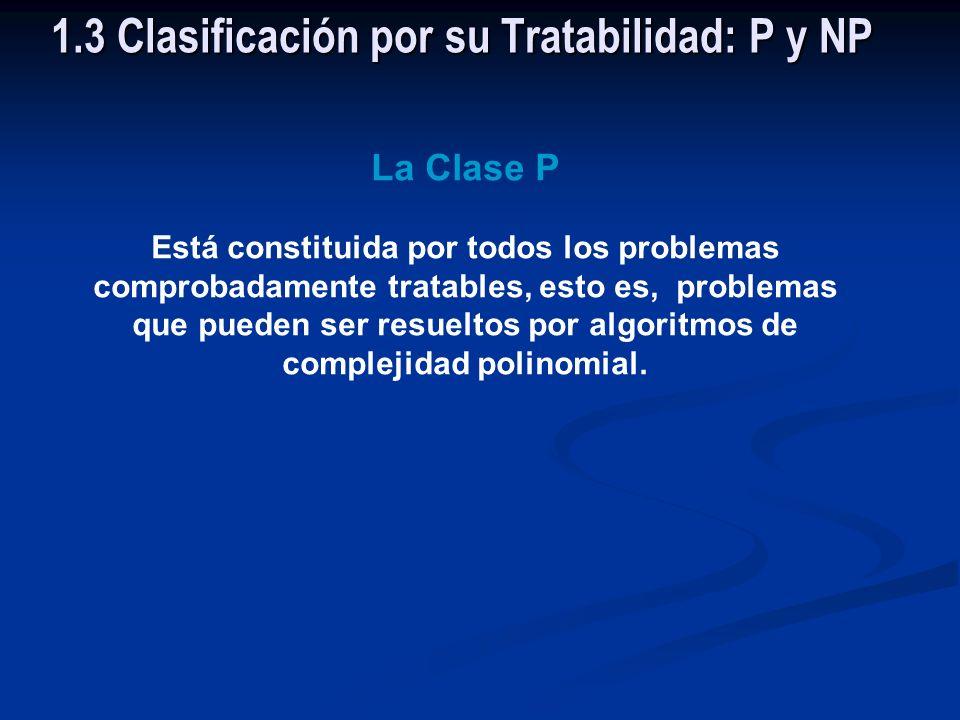 Ejemplo El Problema de Selección de Proyectos ES UN PROBLEMA INTRATABLE Todos los algoritmos exactos presentan complejidad no polinomial 1.2 Clasifica