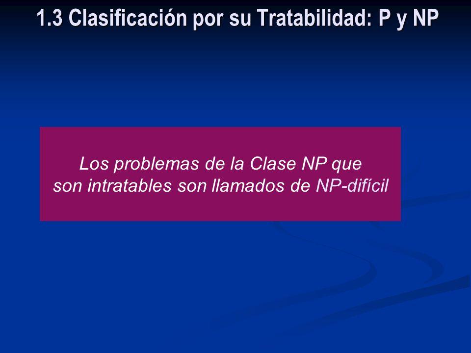 Relación P y NP Ciertamente la clase NP incluye todos los problemas intratables. Además los problema de la clase P pueden ser resueltos también por al