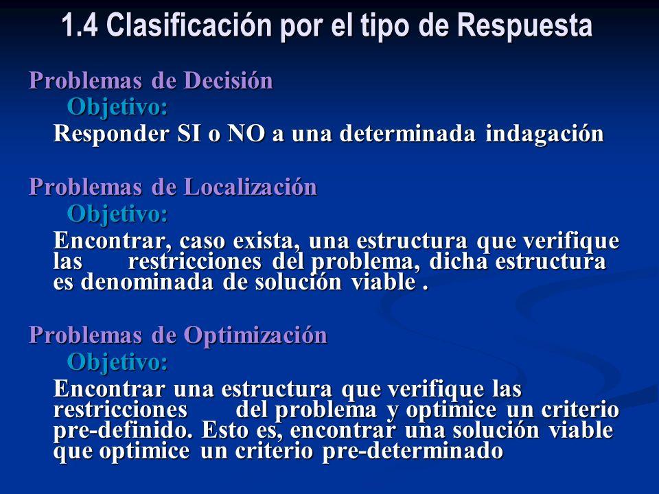 Los Problemas por el tipo de respuesta se clasifican en: Problemas de Decisión Problemas de Decisión Problemas de Localización Problemas de Localizaci