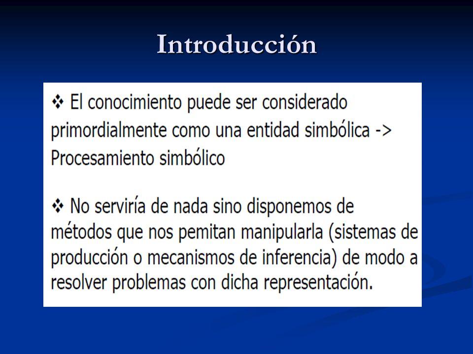 Algunos Problemas de la Clase P Resolución de Sistemas de Ecuaciones Lineales Contabilidad (registrar y/o modificar transacciones) Ordenar números, buscar palabras en un texto Juntar Archivos En general los sistemas operacionales (facturación, control de almacenes, planillas, ventas, etc.) Cualquier problema de la Programación Lineal Sistemas de transacciones bancarias En general los sistemas de información gerencial 1.3 Clasificación por su Tratabilidad: P y NP