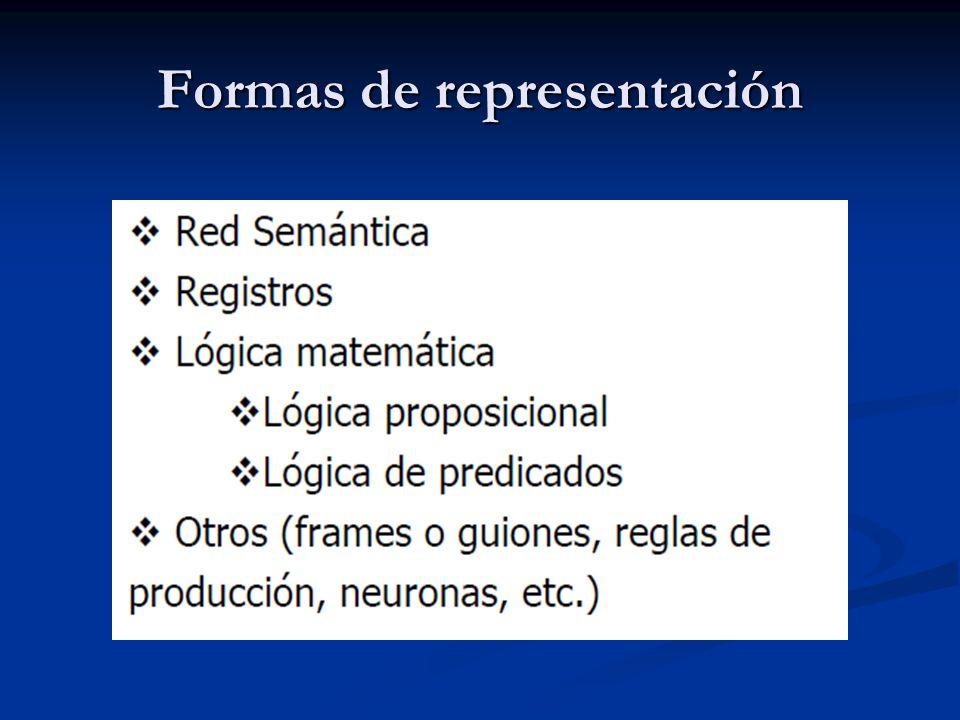 Componentes de una representación
