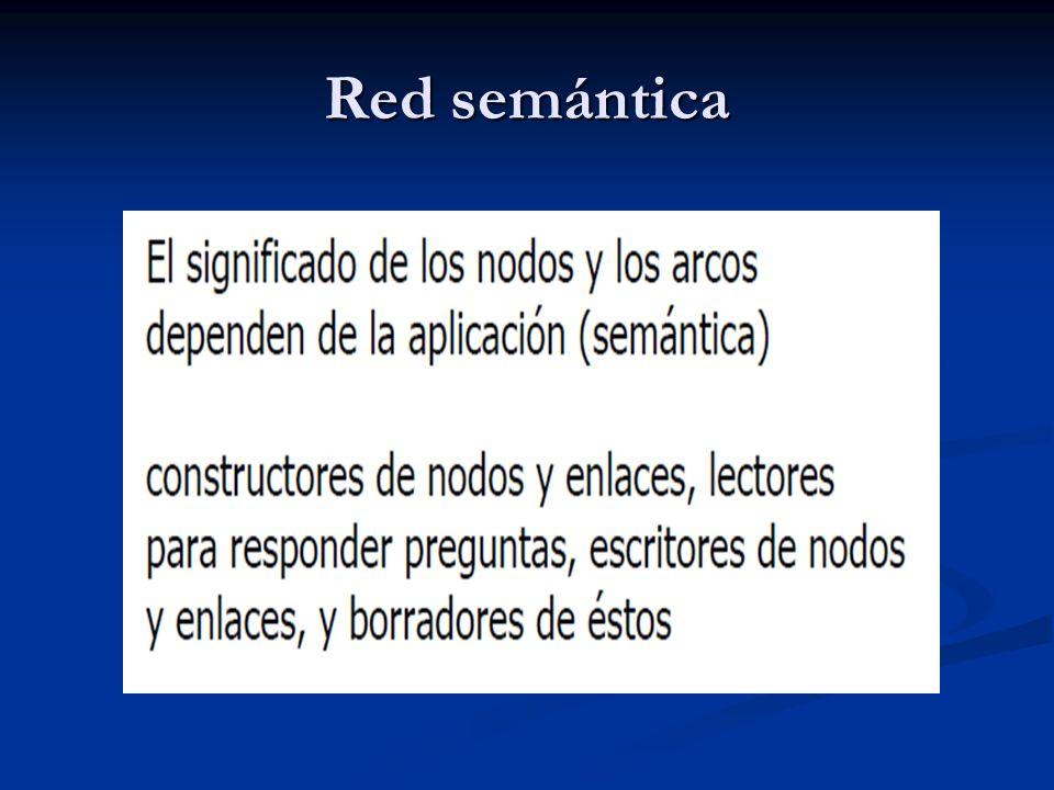 Red semántica