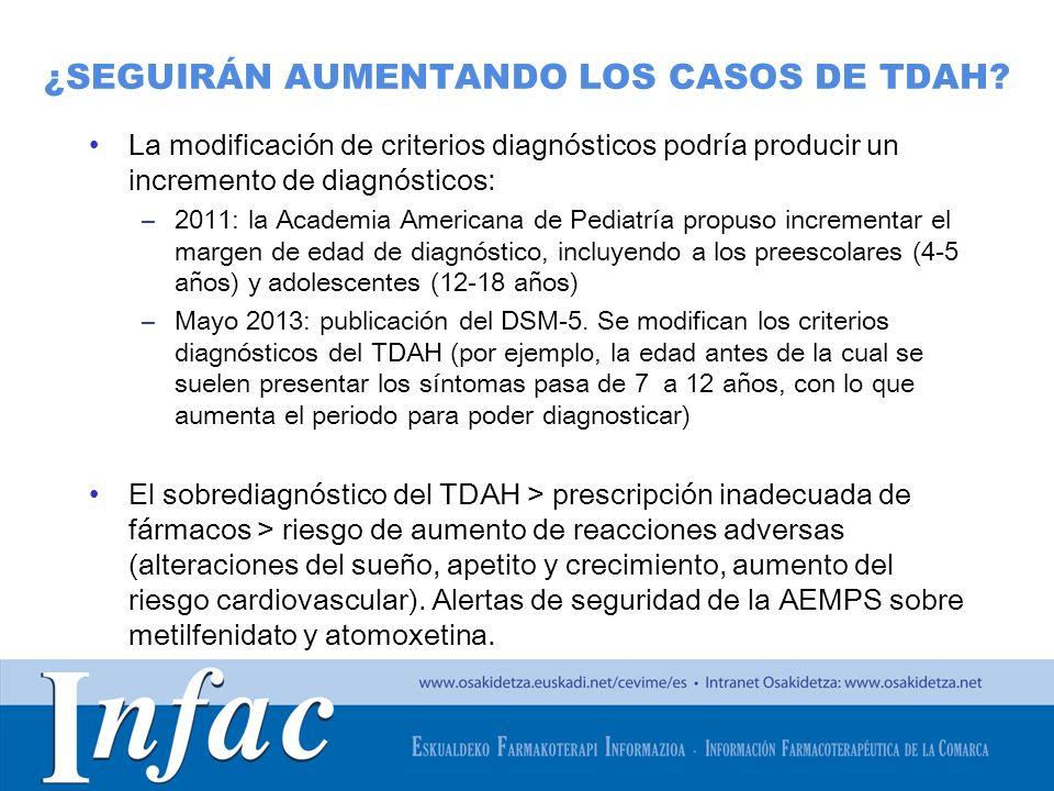 http://www.osakidetza.euskadi.net ¿SEGUIRÁN AUMENTANDO LOS CASOS DE TDAH? La modificación de criterios diagnósticos podría producir un incremento de d