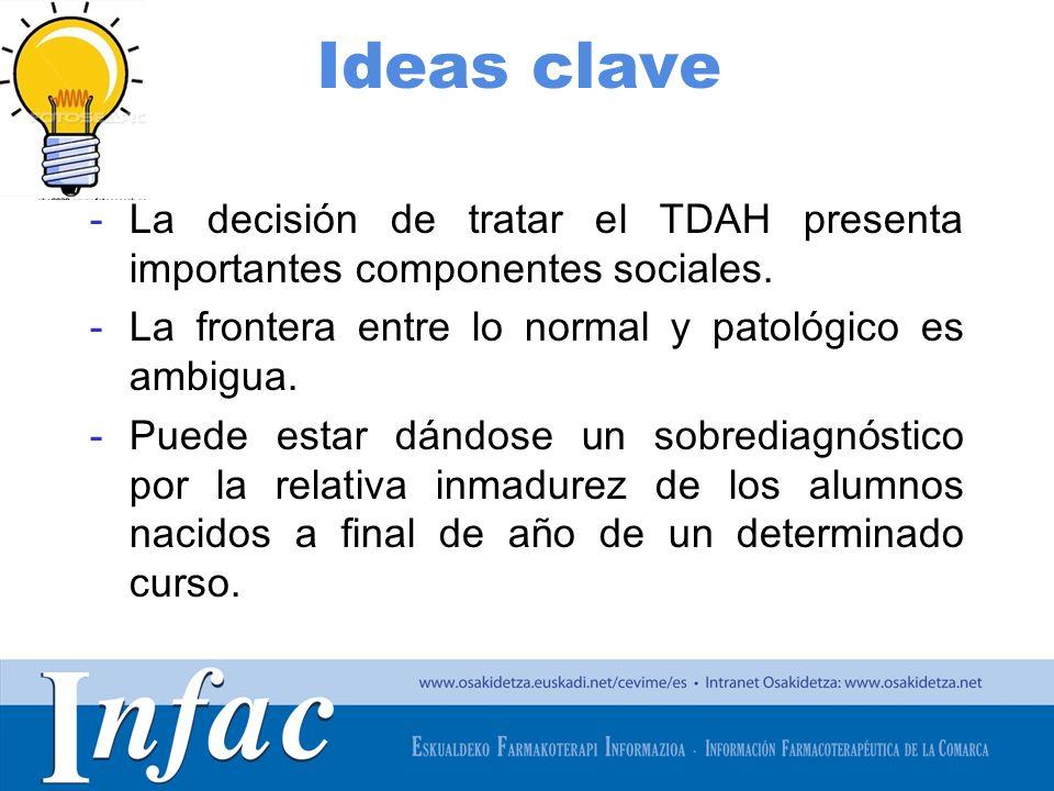 http://www.osakidetza.euskadi.net Ideas clave - La decisión de tratar el TDAH presenta importantes componentes sociales. - La frontera entre lo normal